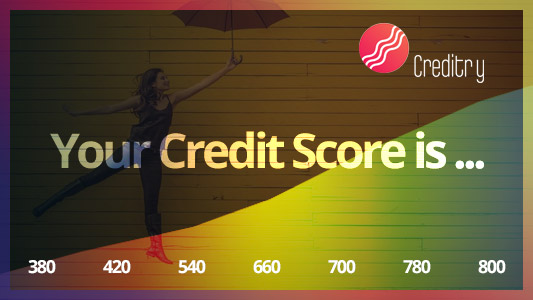 whats your credit score